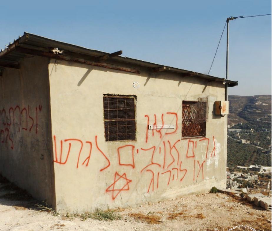 Yitzhar - Étude de cas: La violence des colons comme moyen de conquérir des terres palestiniennes avec le soutien de l'État et de l'armée